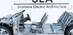 Объявлены новые подробности об электрической платформе Geely SEA